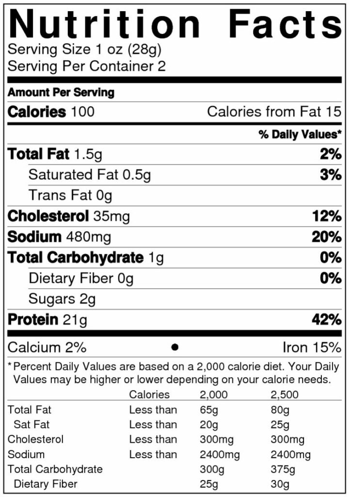 Barbecue Nutrition Label